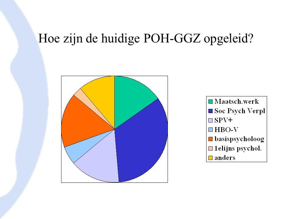 Hoe zijn de huidige POH-GGZ opgeleid?