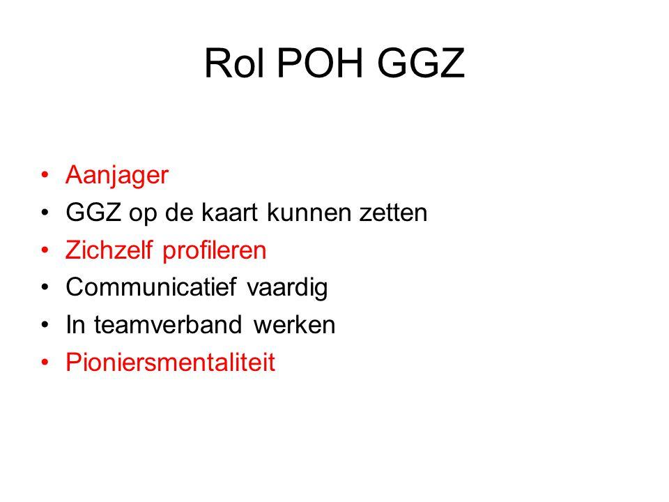 Rol POH GGZ Aanjager GGZ op de kaart kunnen zetten Zichzelf profileren Communicatief vaardig In teamverband werken Pioniersmentaliteit