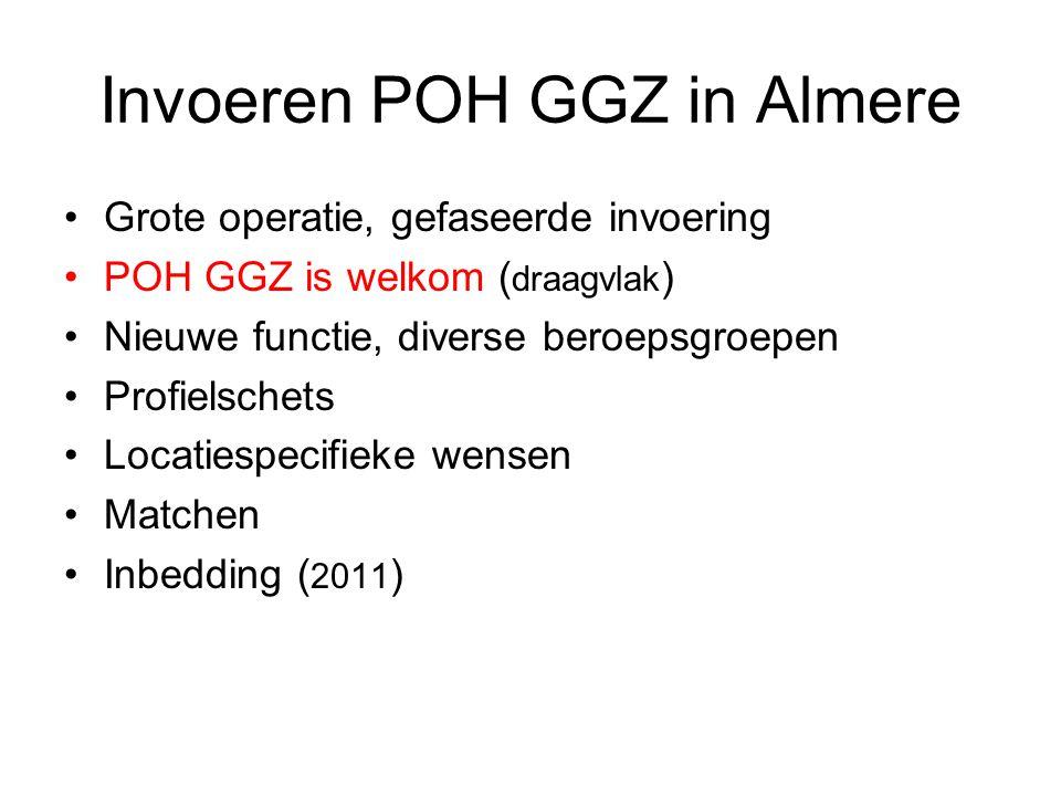 Invoeren POH GGZ in Almere Grote operatie, gefaseerde invoering POH GGZ is welkom ( draagvlak ) Nieuwe functie, diverse beroepsgroepen Profielschets Locatiespecifieke wensen Matchen Inbedding ( 2011 )