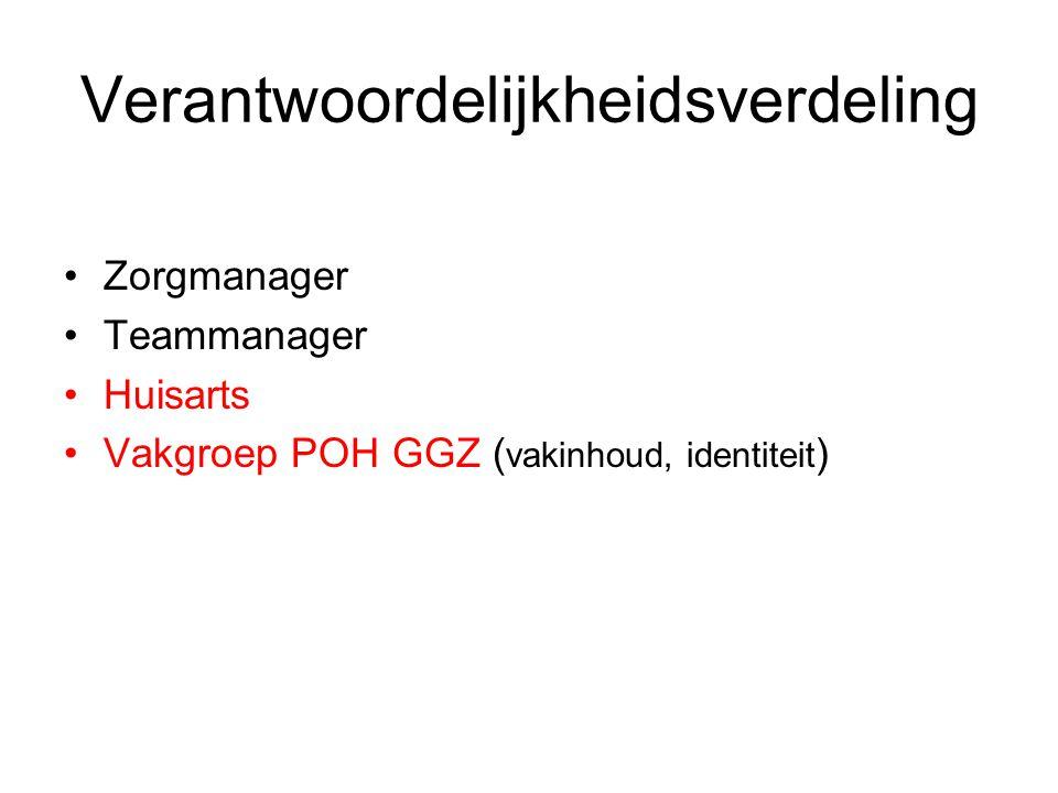 Verantwoordelijkheidsverdeling Zorgmanager Teammanager Huisarts Vakgroep POH GGZ ( vakinhoud, identiteit )