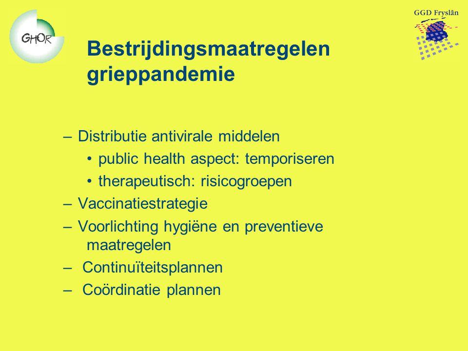Bestrijdingsmaatregelen grieppandemie –Distributie antivirale middelen public health aspect: temporiseren therapeutisch: risicogroepen –Vaccinatiestrategie –Voorlichting hygiëne en preventieve maatregelen – Continuïteitsplannen – Coördinatie plannen