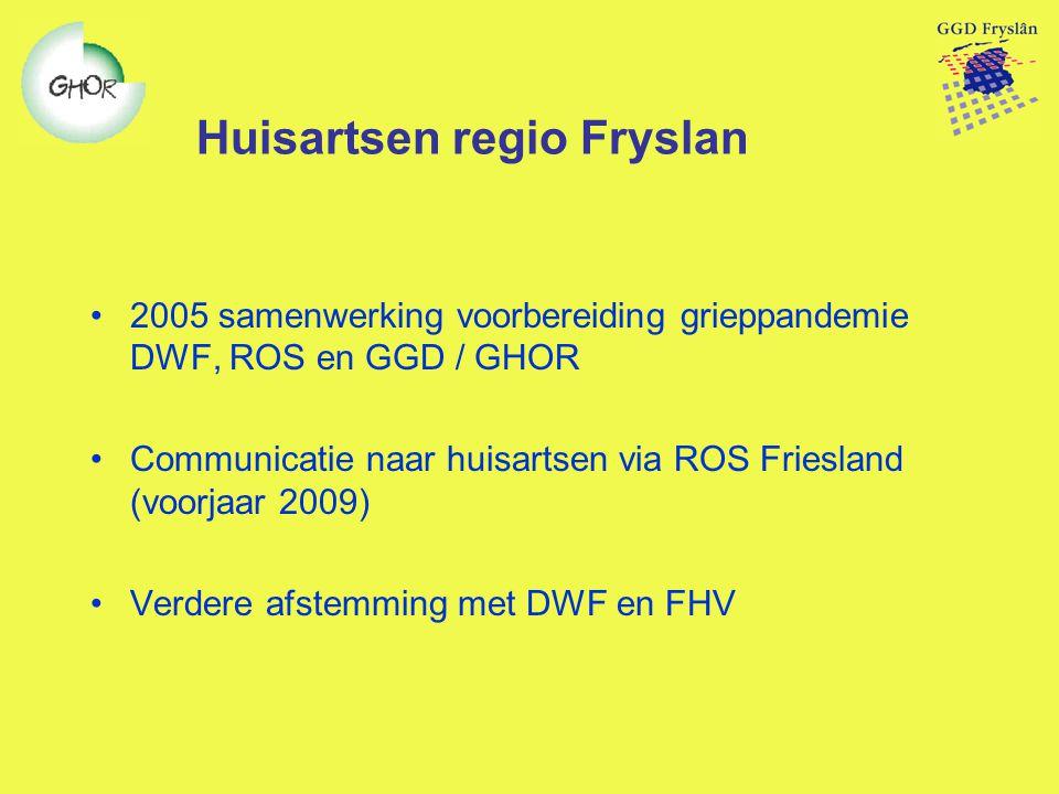 Huisartsen regio Fryslan 2005 samenwerking voorbereiding grieppandemie DWF, ROS en GGD / GHOR Communicatie naar huisartsen via ROS Friesland (voorjaar 2009) Verdere afstemming met DWF en FHV