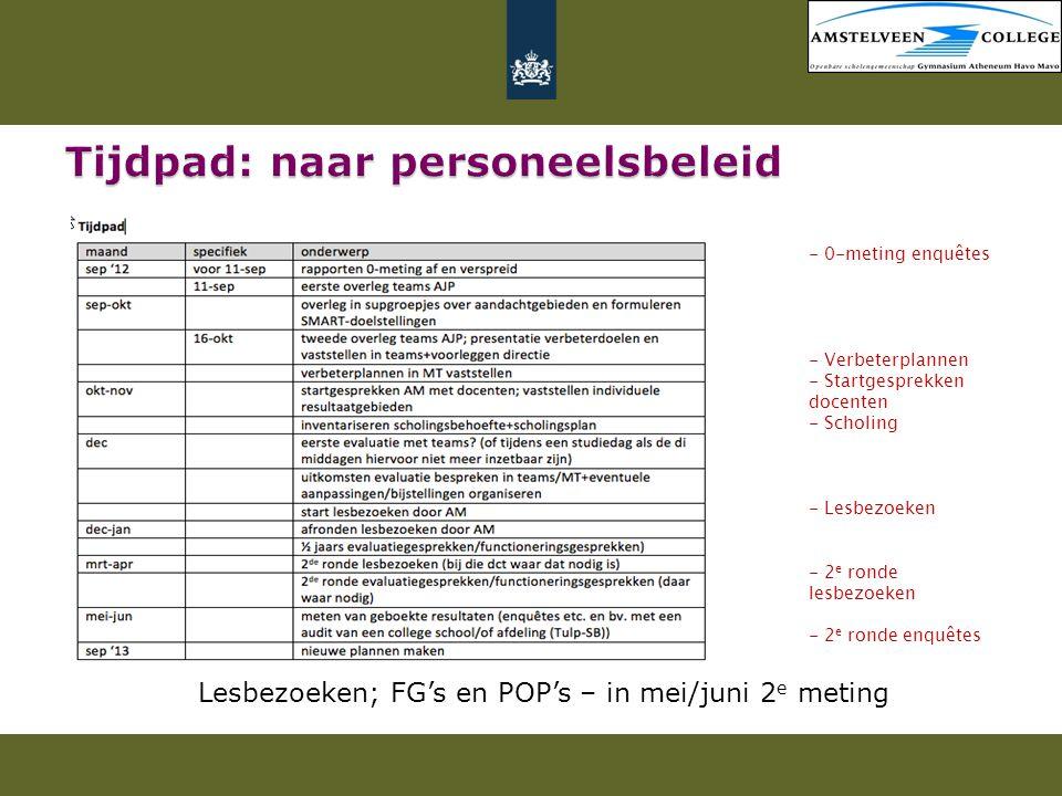 Lesbezoeken; FG's en POP's – in mei/juni 2 e meting - 0-meting enquêtes - Verbeterplannen - Startgesprekken docenten - Scholing - Lesbezoeken - 2 e ro