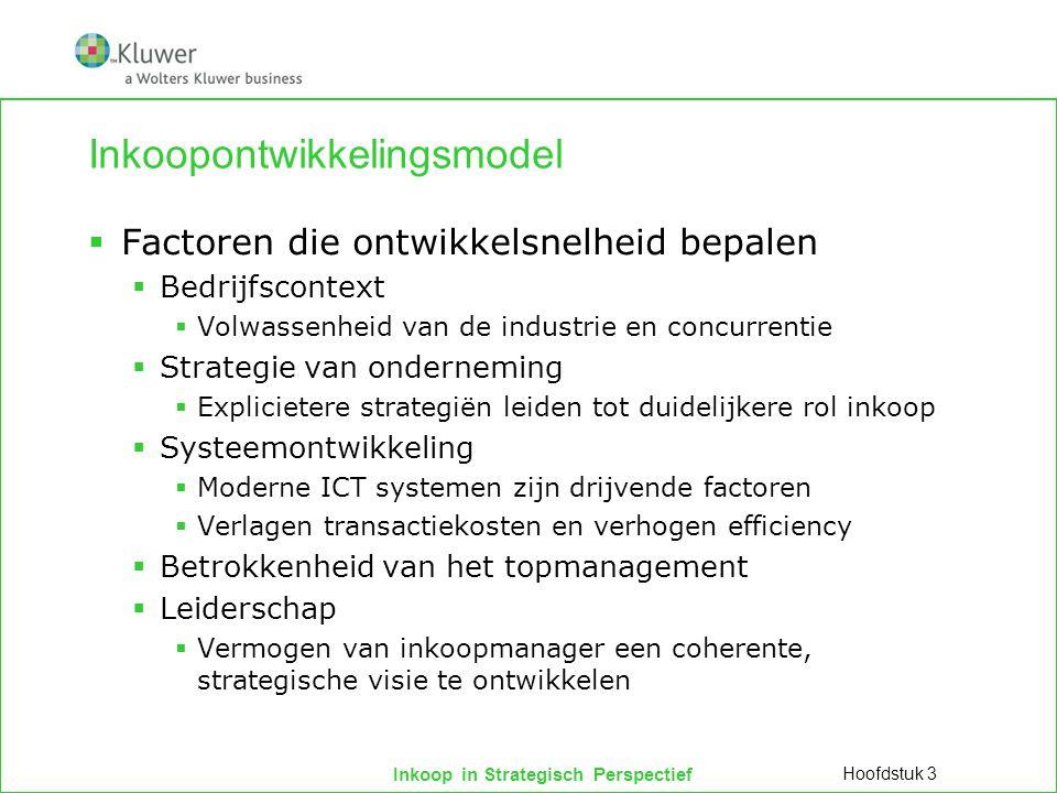 Inkoop in Strategisch Perspectief Inkoopontwikkelingsmodel  Factoren die ontwikkelsnelheid bepalen  Bedrijfscontext  Volwassenheid van de industrie
