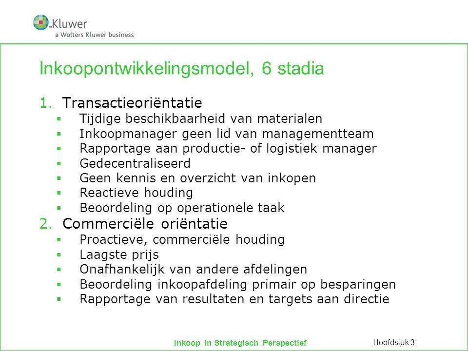 Inkoop in Strategisch Perspectief Inkoopontwikkelingsmodel, 6 stadia 1.Transactieoriëntatie  Tijdige beschikbaarheid van materialen  Inkoopmanager g