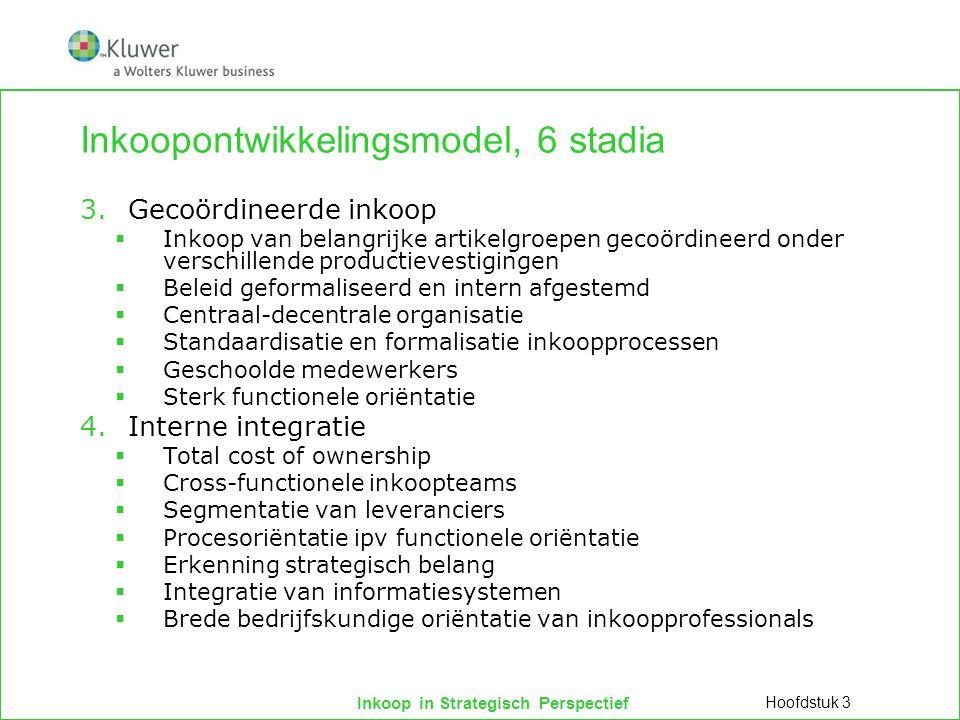Inkoop in Strategisch Perspectief Inkoopontwikkelingsmodel, 6 stadia 3.Gecoördineerde inkoop  Inkoop van belangrijke artikelgroepen gecoördineerd ond