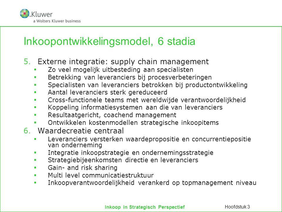 Inkoop in Strategisch Perspectief Inkoopontwikkelingsmodel, 6 stadia 5.Externe integratie: supply chain management  Zo veel mogelijk uitbesteding aan