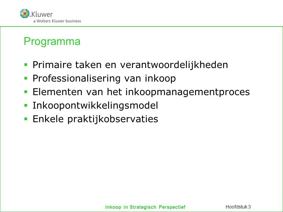 Inkoop in Strategisch Perspectief Programma  Primaire taken en verantwoordelijkheden  Professionalisering van inkoop  Elementen van het inkoopmanag