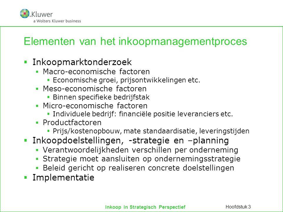 Inkoop in Strategisch Perspectief Elementen van het inkoopmanagementproces  Inkoopmarktonderzoek  Macro-economische factoren  Economische groei, pr