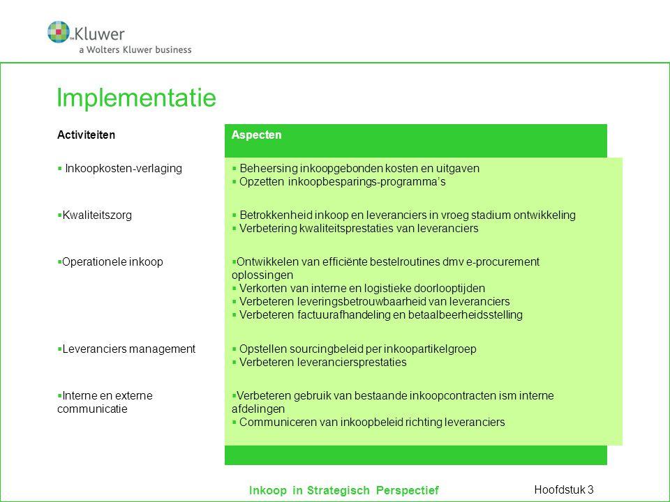 Inkoop in Strategisch Perspectief Implementatie ActiviteitenAspecten  Inkoopkosten-verlaging  Beheersing inkoopgebonden kosten en uitgaven  Opzette