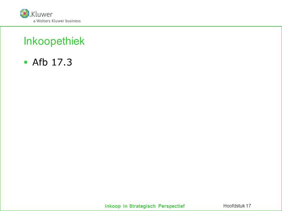 Inkoop in Strategisch Perspectief Inkoopethiek  Afb 17.3 Hoofdstuk 17
