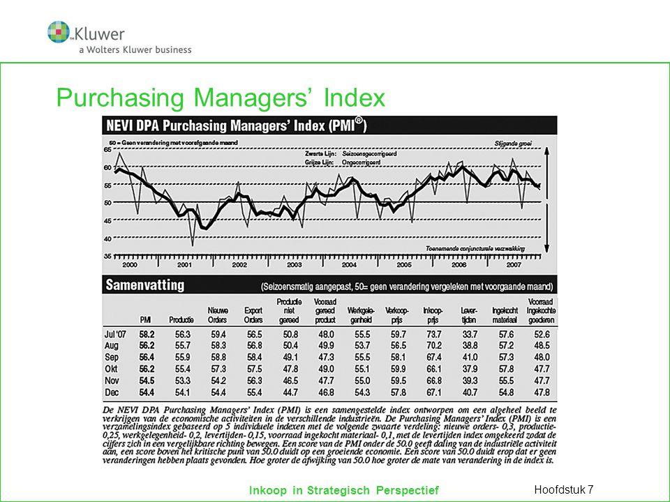 Inkoop in Strategisch Perspectief Purchasing Managers' Index Hoofdstuk 7