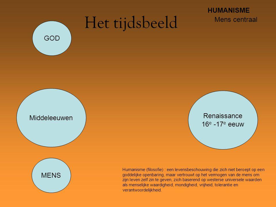 Het tijdsbeeld Middeleeuwen Renaissance 16 e -17 e eeuw GOD MENS HUMANISME Mens centraal Humanisme (filosofie) : een levensbeschouwing die zich niet beroept op een goddelijke openbaring, maar vertrouwt op het vermogen van de mens om zijn leven zelf zin te geven, zich baserend op westerse universele waarden als menselijke waardigheid, mondigheid, vrijheid, tolerantie en verantwoordelijkheid.