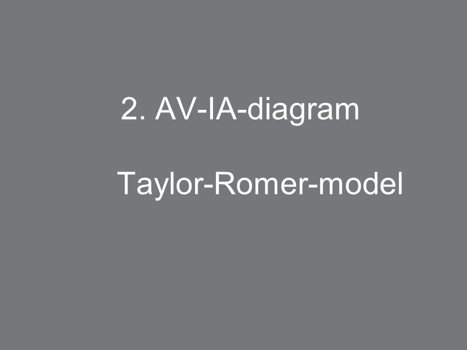 2. AV-IA-diagram Taylor-Romer-model