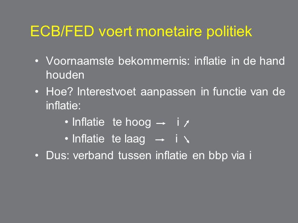 ECB/FED voert monetaire politiek Voornaamste bekommernis: inflatie in de hand houden Hoe? Interestvoet aanpassen in functie van de inflatie: Inflatie