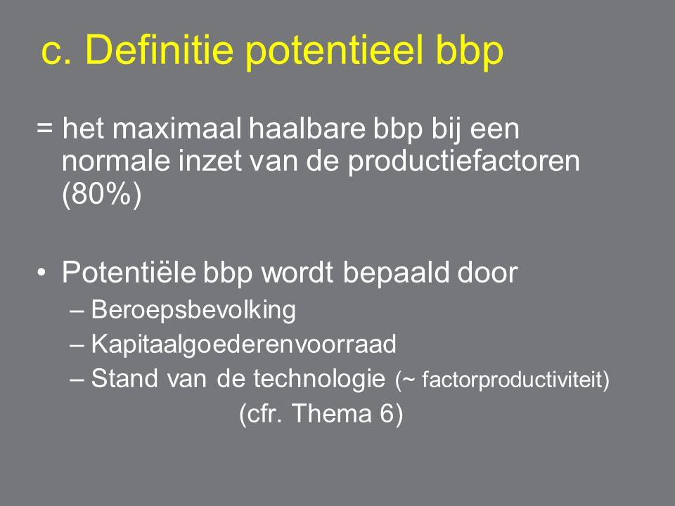 c. Definitie potentieel bbp = het maximaal haalbare bbp bij een normale inzet van de productiefactoren (80%) Potentiële bbp wordt bepaald door –Beroep