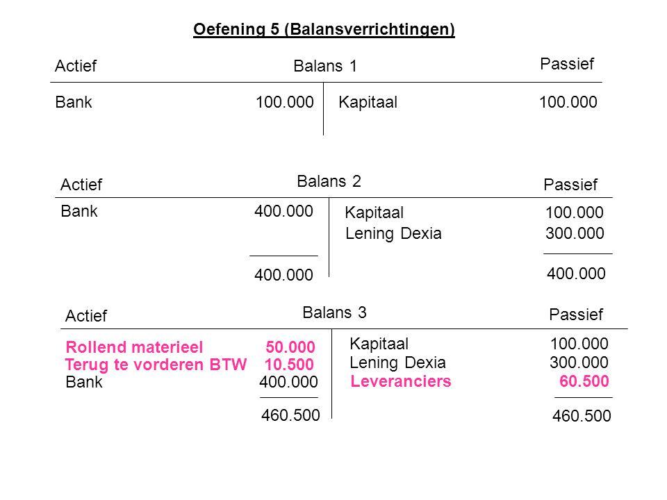 Oefening 5 (Balansverrichtingen) Actief Passief Balans 1 Kapitaal100.000Bank100.000 Actief Balans 2 Passief Kapitaal100.000 Bank 400.000 400.000 Actie