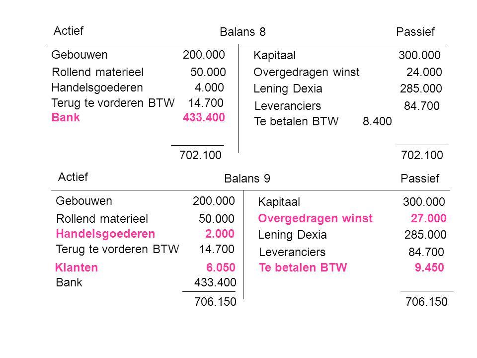 Actief Balans 8Passief 702.100 Kapitaal 300.000 Overgedragen winst 24.000 Lening Dexia 285.000 702.100 Rollend materieel 50.000 Terug te vorderen BTW
