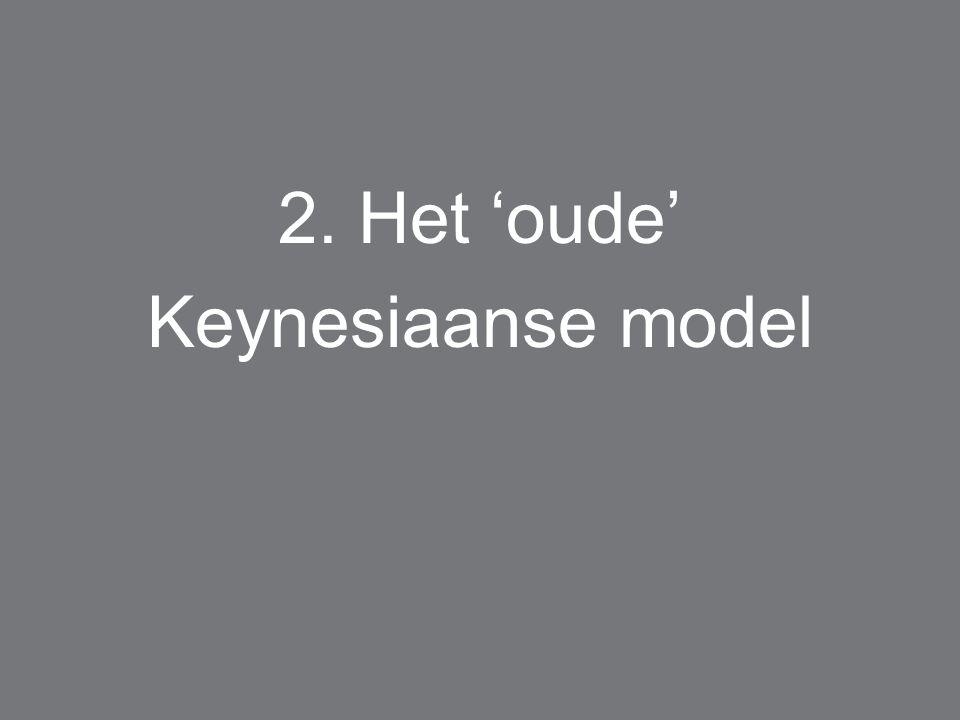 2. Het 'oude' Keynesiaanse model