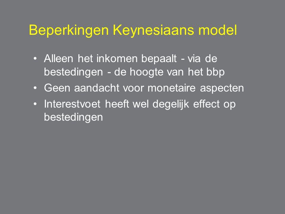 Beperkingen Keynesiaans model Alleen het inkomen bepaalt - via de bestedingen - de hoogte van het bbp Geen aandacht voor monetaire aspecten Interestvoet heeft wel degelijk effect op bestedingen