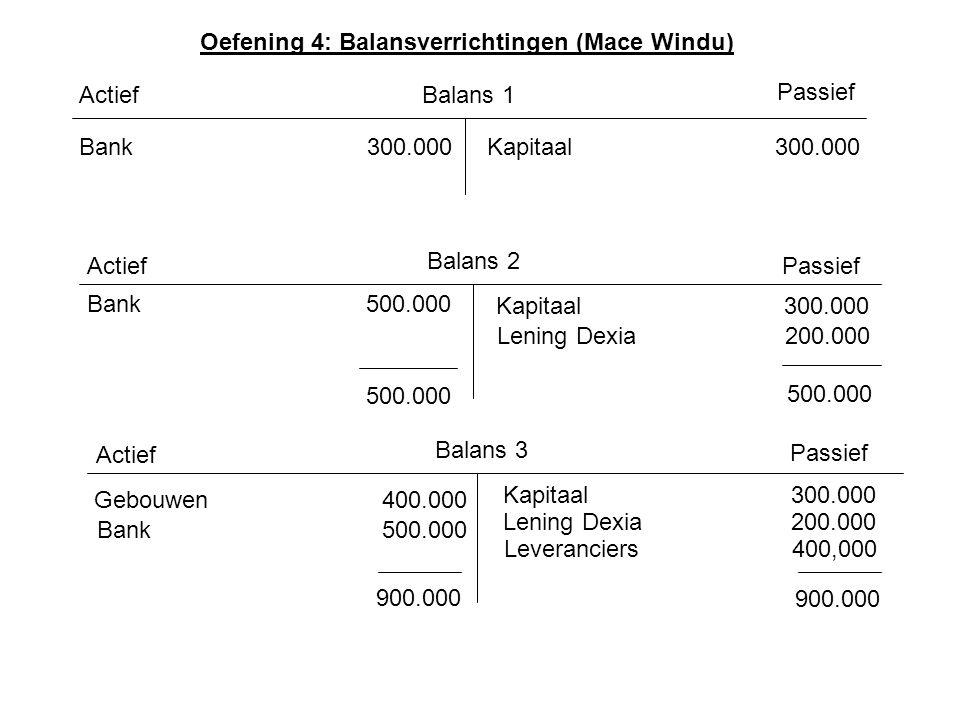 Oefening 4: Balansverrichtingen (Mace Windu) Actief Passief Balans 1 Kapitaal300.000Bank300.000 Actief Balans 2 Passief Kapitaal300.000 Bank 500.000 5