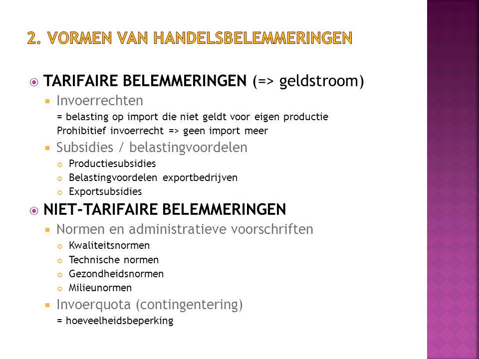  TARIFAIRE BELEMMERINGEN (=> geldstroom)  Invoerrechten = belasting op import die niet geldt voor eigen productie Prohibitief invoerrecht => geen im