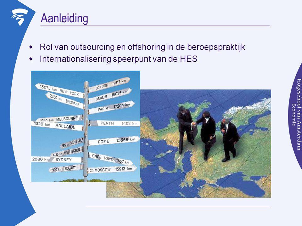 Aanleiding  Rol van outsourcing en offshoring in de beroepspraktijk  Internationalisering speerpunt van de HES