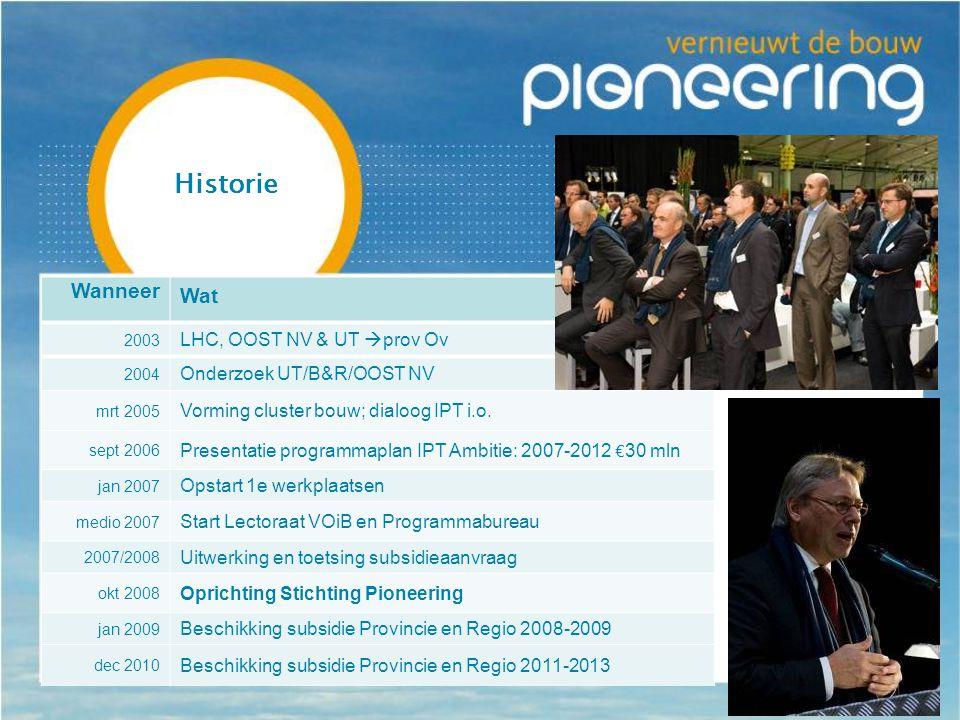 Historie Wanneer Wat 2003 LHC, OOST NV & UT  prov Ov 2004 Onderzoek UT/B&R/OOST NV mrt 2005 Vorming cluster bouw; dialoog IPT i.o.