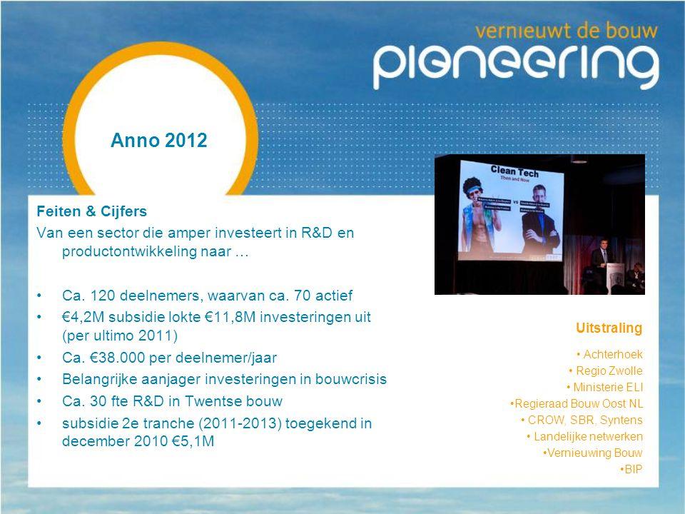 Anno 2012 Feiten & Cijfers Van een sector die amper investeert in R&D en productontwikkeling naar … Ca.