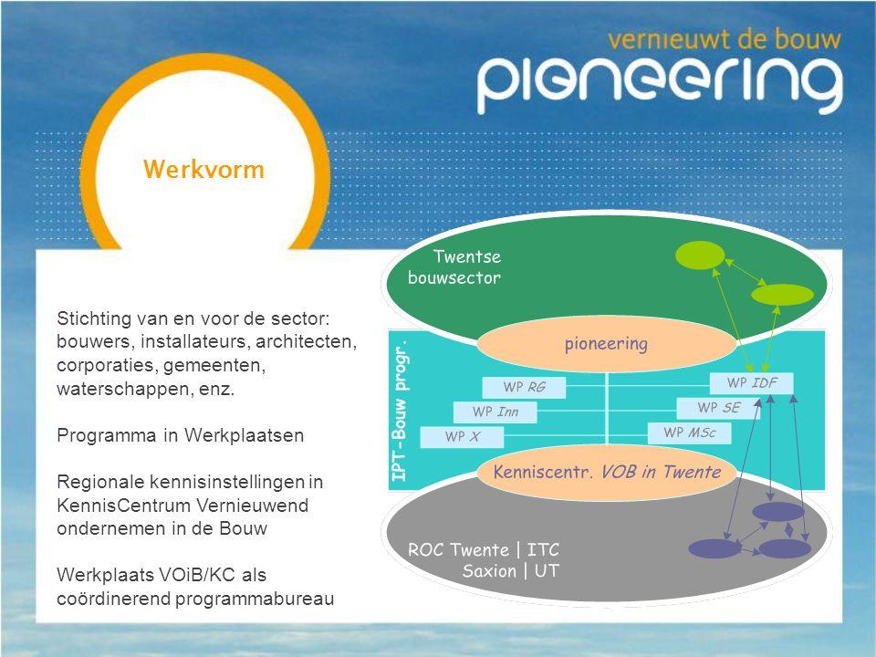 Werkvorm Stichting van en voor de sector: bouwers, installateurs, architecten, corporaties, gemeenten, waterschappen, enz.