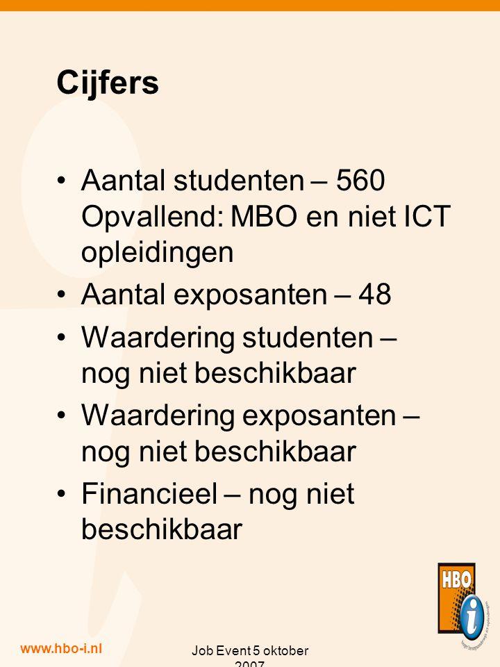 www.hbo-i.nl Job Event 5 oktober 2007 Aantal studenten – 560 Opvallend: MBO en niet ICT opleidingen Aantal exposanten – 48 Waardering studenten – nog niet beschikbaar Waardering exposanten – nog niet beschikbaar Financieel – nog niet beschikbaar Cijfers