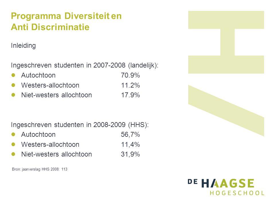 Programma Diversiteit en Anti Discriminatie Inleiding Ingeschreven studenten in 2007-2008 (landelijk): Autochtoon 70.9% Westers-allochtoon 11.2% Niet-westers allochtoon17.9% Ingeschreven studenten in 2008-2009 (HHS): Autochtoon 56,7% Westers-allochtoon 11,4% Niet-westers allochtoon31,9% Bron: jaarverslag HHS 2008: 113