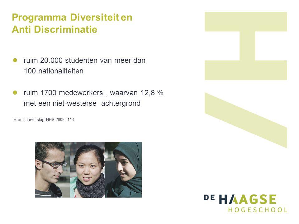 Programma Diversiteit en Anti Discriminatie ruim 20.000 studenten van meer dan 100 nationaliteiten ruim 1700 medewerkers, waarvan 12,8 % met een niet-westerse achtergrond Bron: jaarverslag HHS 2008: 113