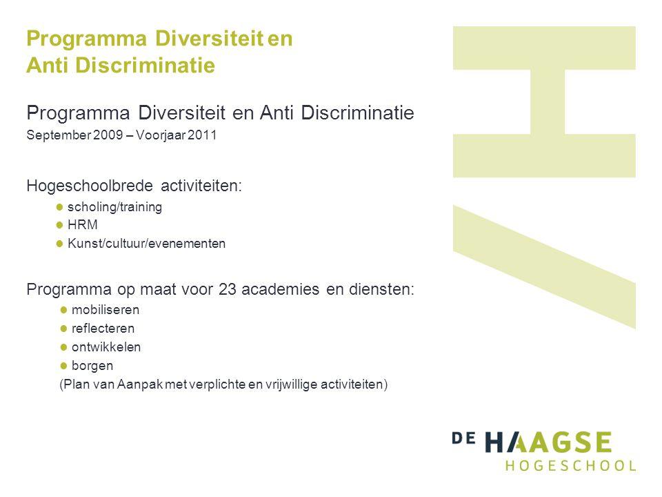 Programma Diversiteit en Anti Discriminatie September 2009 – Voorjaar 2011 Hogeschoolbrede activiteiten: scholing/training HRM Kunst/cultuur/evenement