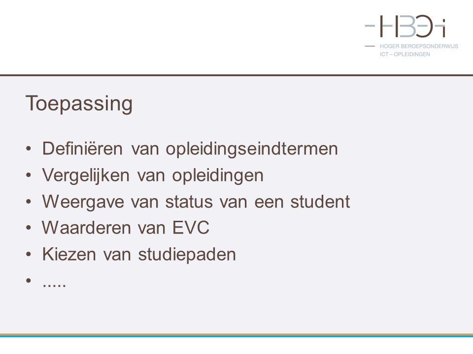 Toepassing Definiëren van opleidingseindtermen Vergelijken van opleidingen Weergave van status van een student Waarderen van EVC Kiezen van studiepaden.....