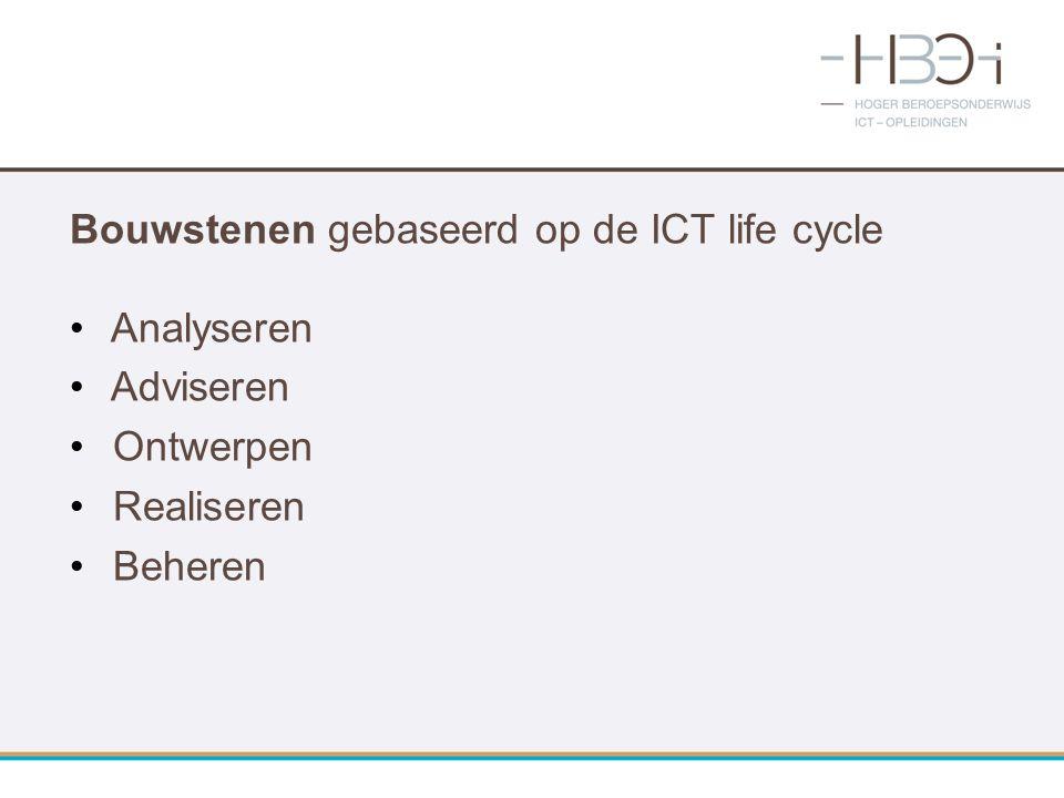 Bouwstenen gebaseerd op de ICT life cycle Analyseren Adviseren Ontwerpen Realiseren Beheren