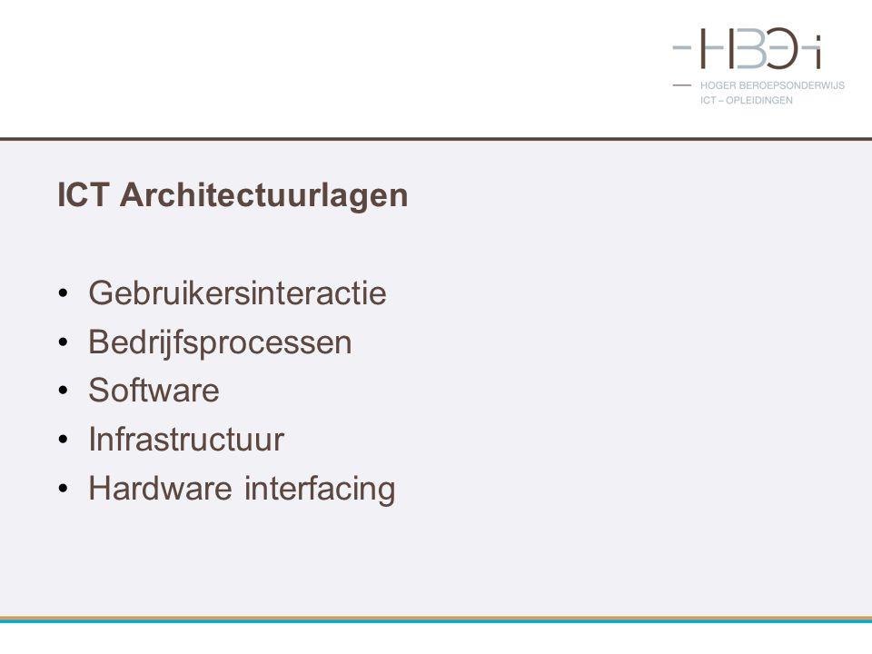 ICT Architectuurlagen Gebruikersinteractie Bedrijfsprocessen Software Infrastructuur Hardware interfacing