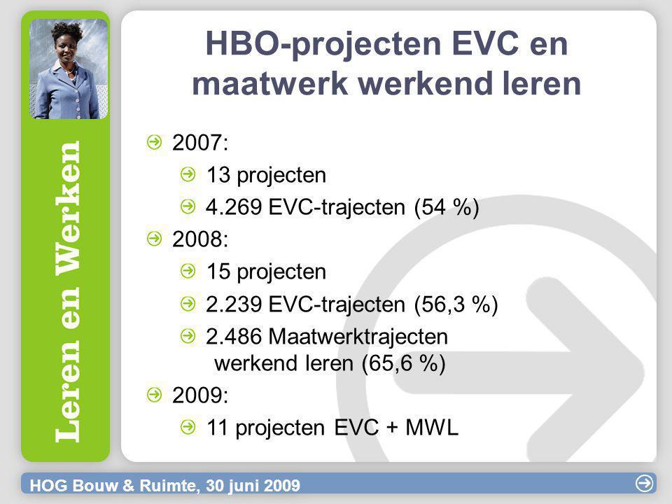 HOG Bouw & Ruimte, 30 juni 2009 2007: 13 projecten 4.269 EVC-trajecten (54 %) 2008: 15 projecten 2.239 EVC-trajecten (56,3 %) 2.486 Maatwerktrajecten werkend leren (65,6 %) 2009: 11 projecten EVC + MWL HBO-projecten EVC en maatwerk werkend leren