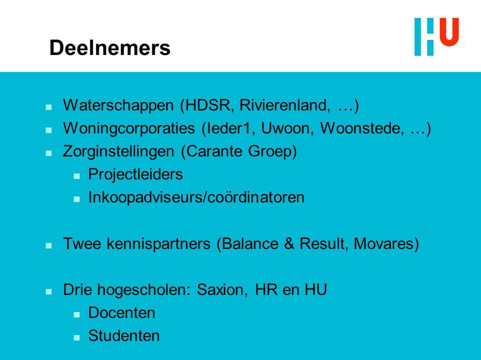 Deelnemers n Waterschappen (HDSR, Rivierenland, …) n Woningcorporaties (Ieder1, Uwoon, Woonstede, …) n Zorginstellingen (Carante Groep) n Projectleide