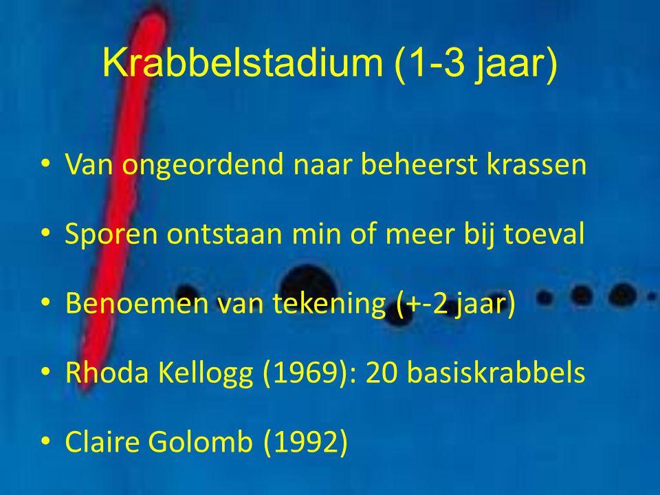Krabbelstadium (1-3 jaar) Van ongeordend naar beheerst krassen Sporen ontstaan min of meer bij toeval Benoemen van tekening (+-2 jaar) Rhoda Kellogg (