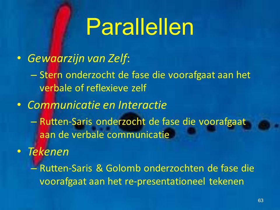 Parallellen Gewaarzijn van Zelf: – Stern onderzocht de fase die voorafgaat aan het verbale of reflexieve zelf Communicatie en Interactie – Rutten-Sari