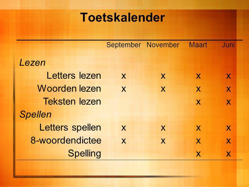Toetskalender SeptemberNovemberMaartJuni Lezen Letters lezenxxxx Woorden lezenxxxx Teksten lezenxx Spellen Letters spellenxxxx 8-woordendicteexxxx Spe