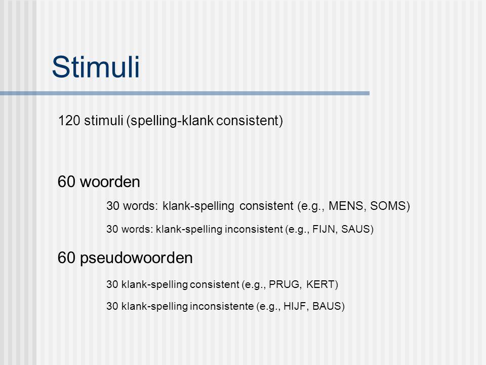 Stimuli 120 stimuli (spelling-klank consistent) 60 woorden 30 words: klank-spelling consistent (e.g., MENS, SOMS) 30 words: klank-spelling inconsisten