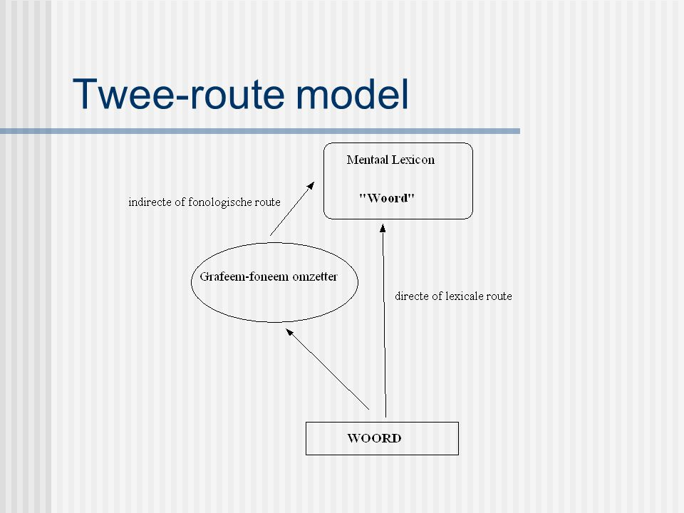 Twee-route model