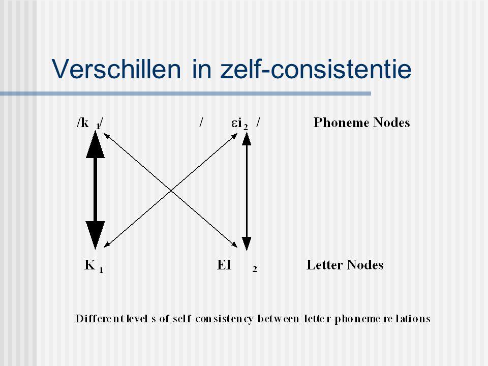 Consistentie-effect RT saus - RT mens