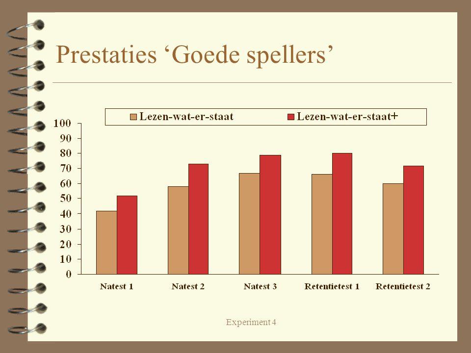 Experiment 4 Prestaties 'Goede spellers'