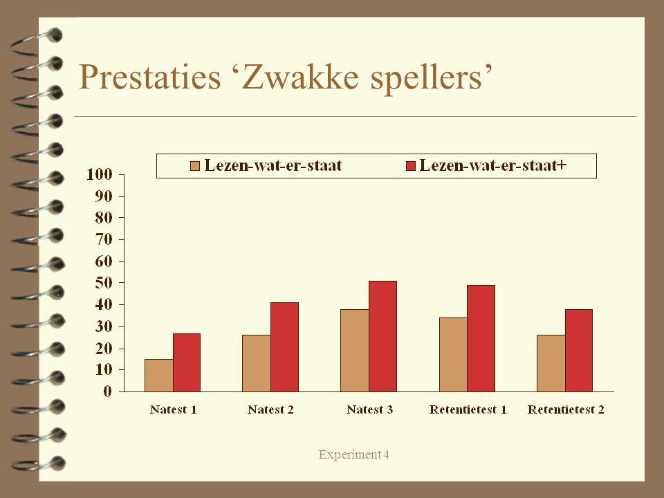 Experiment 4 Prestaties 'Zwakke spellers'