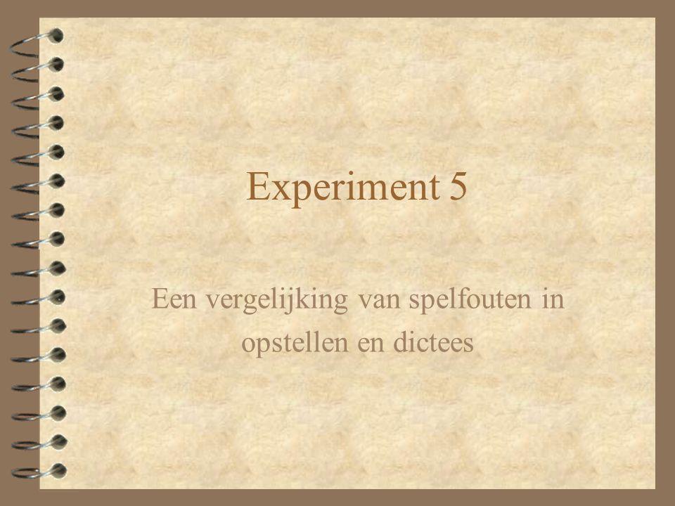 Experiment 5 Een vergelijking van spelfouten in opstellen en dictees