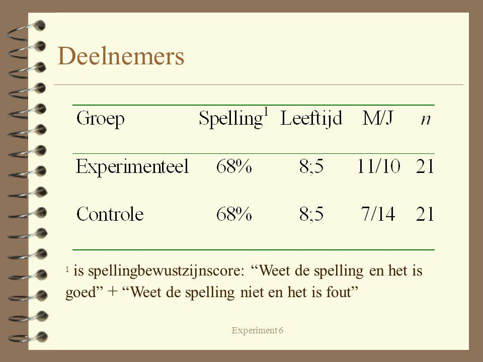 Experiment 6 Deelnemers 1 is spellingbewustzijnscore: Weet de spelling en het is goed + Weet de spelling niet en het is fout