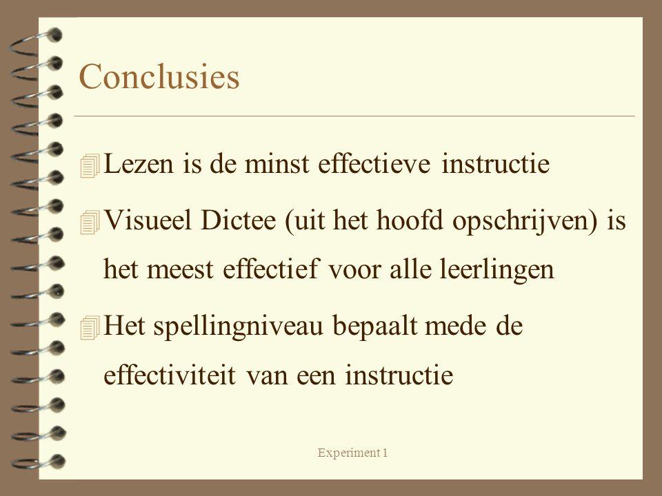 Experiment 1 Conclusies 4 Lezen is de minst effectieve instructie 4 Visueel Dictee (uit het hoofd opschrijven) is het meest effectief voor alle leerlingen 4 Het spellingniveau bepaalt mede de effectiviteit van een instructie